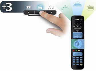 Combi Control erleichert die Bedienung deiner Geräte, indem es alle Geräte auf die nötigen Knöpfe einteilt